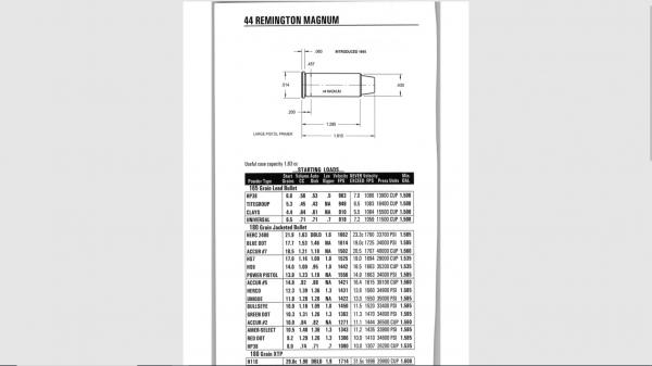 44mag Load data.png