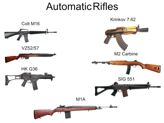 Automatic-Rifles.png