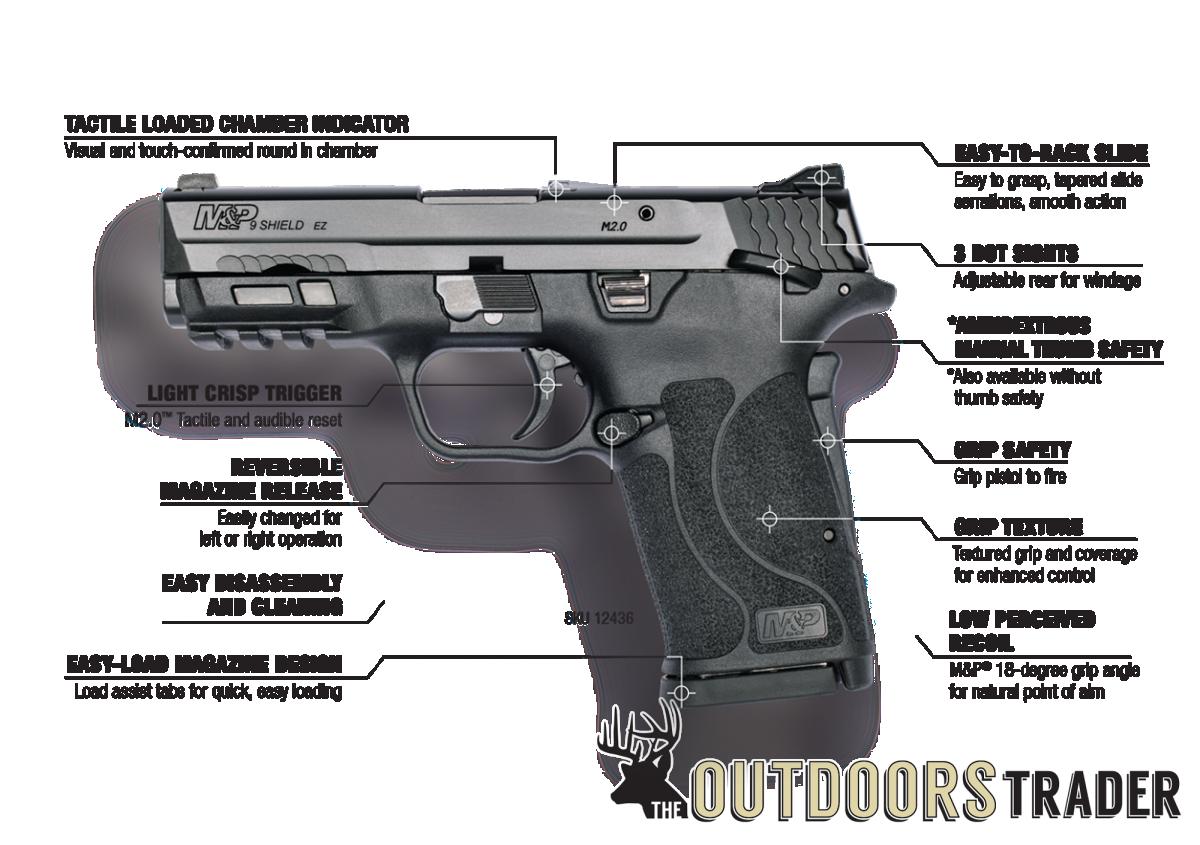 ez-gun-info-final-png.3500795